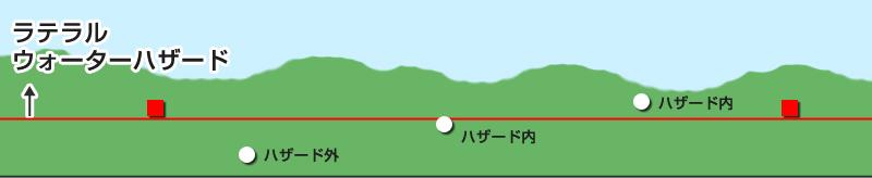 LWH境界線