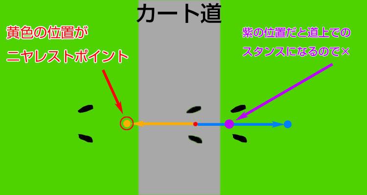 cart-path2