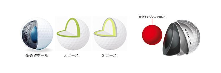 wound-ball1.1