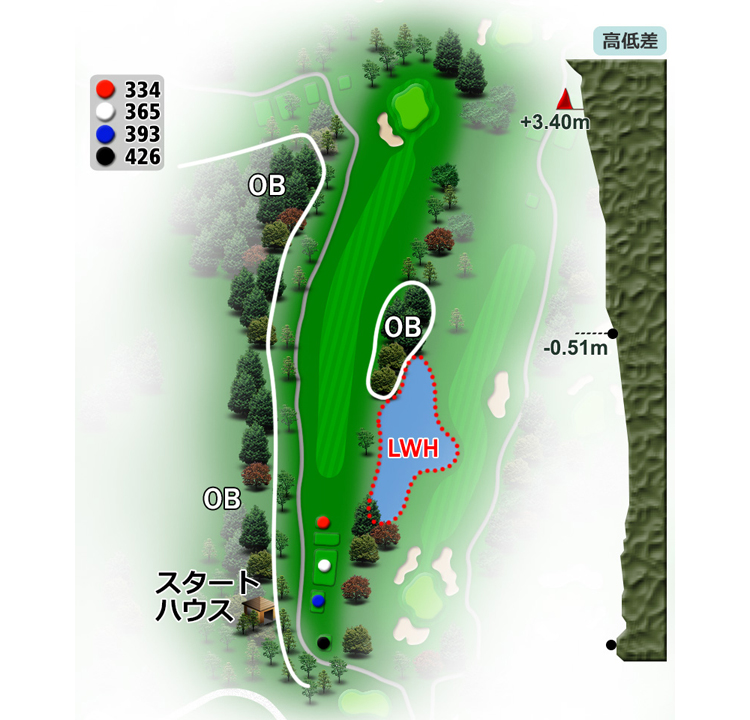 course-layout1