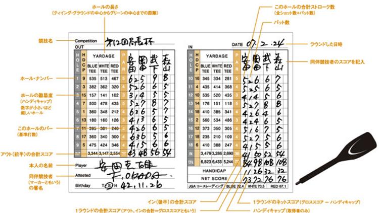 mizuno-scorecard1