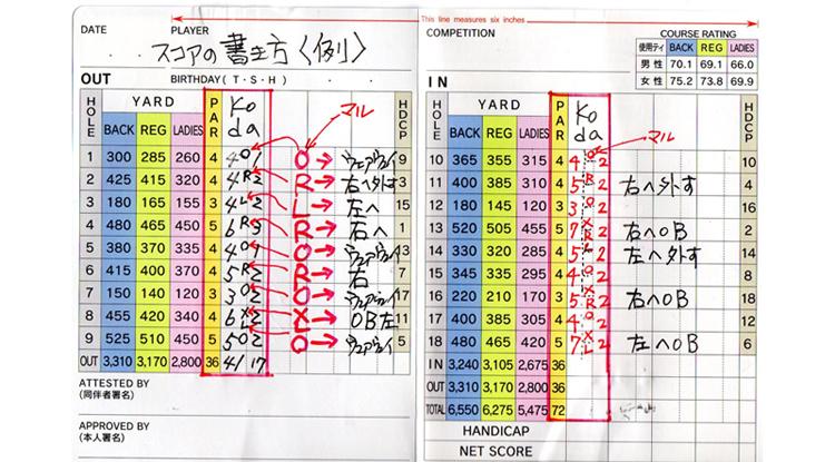 scorecard-example1