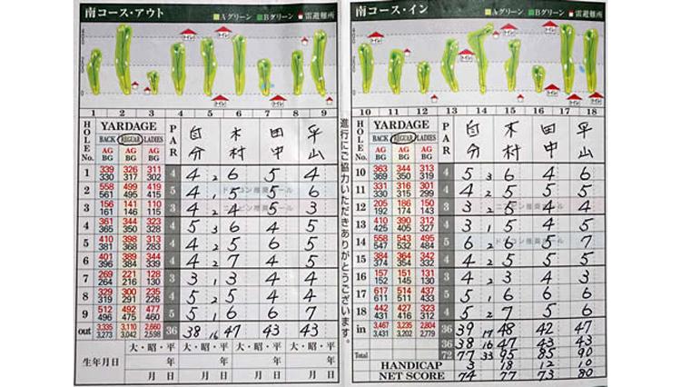 scorecard-order